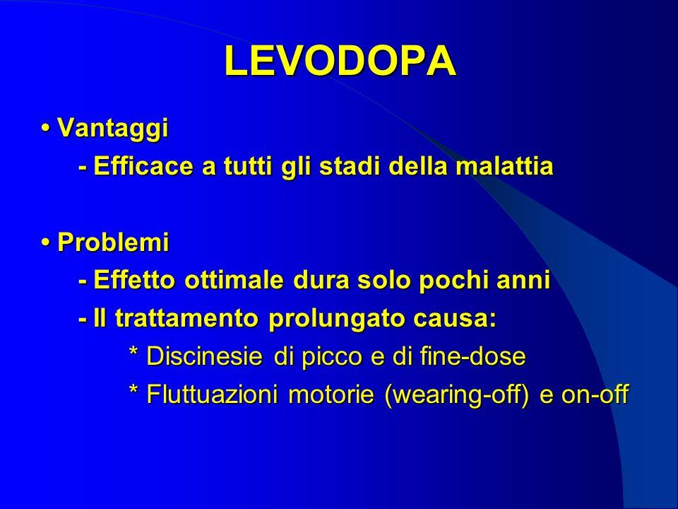 LEVODOPA • Vantaggi - Efficace a tutti gli stadi della malattia