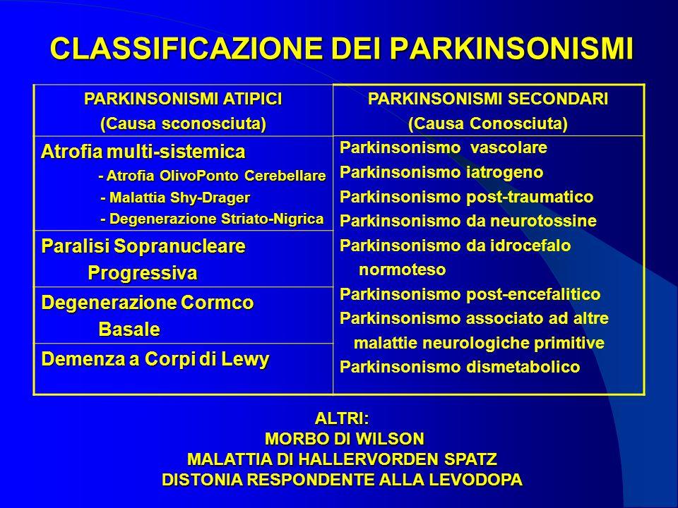 CLASSIFICAZIONE DEI PARKINSONISMI