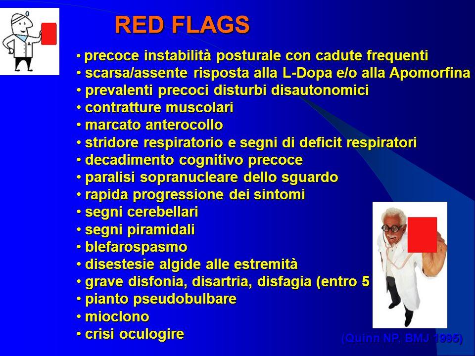RED FLAGS scarsa/assente risposta alla L-Dopa e/o alla Apomorfina