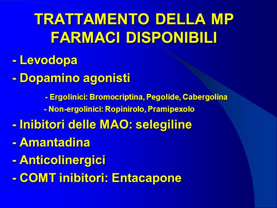 TRATTAMENTO DELLA MP FARMACI DISPONIBILI