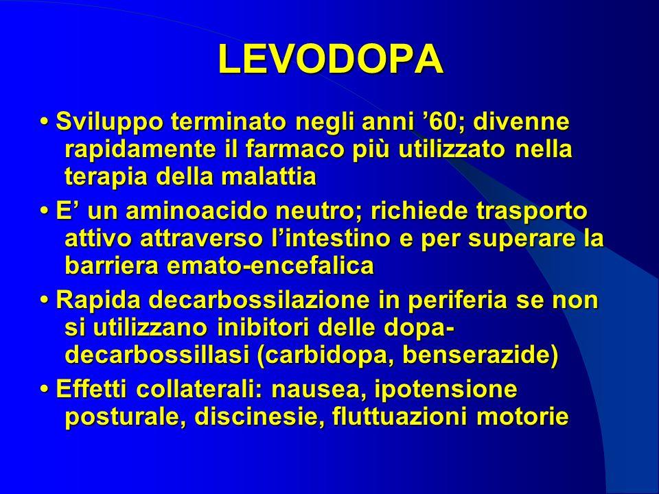 LEVODOPA • Sviluppo terminato negli anni '60; divenne rapidamente il farmaco più utilizzato nella terapia della malattia.
