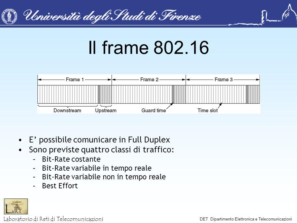 Il frame 802.16 E' possibile comunicare in Full Duplex
