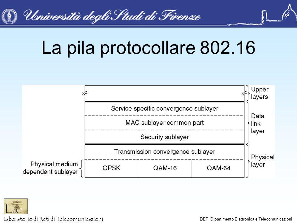 La pila protocollare 802.16