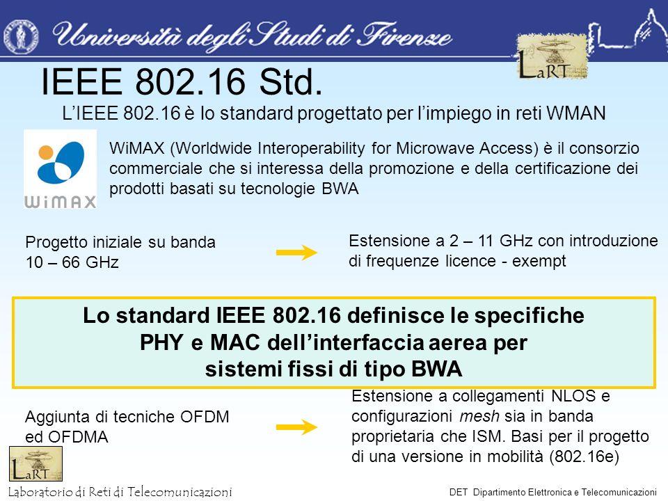 IEEE 802.16 Std. Lo standard IEEE 802.16 definisce le specifiche