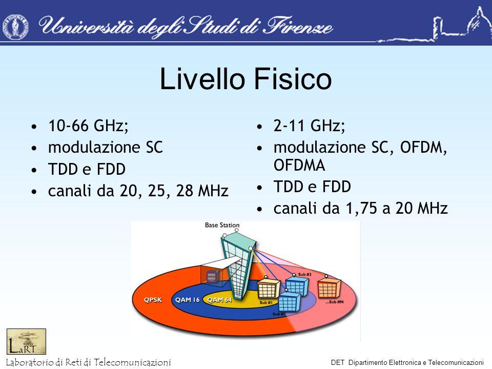 Livello Fisico 10-66 GHz; modulazione SC TDD e FDD