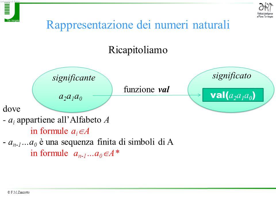 Rappresentazione dei numeri naturali