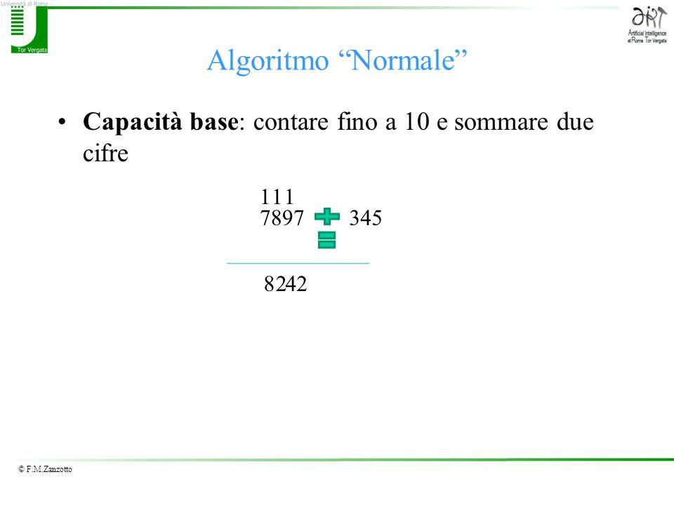 Algoritmo Normale Capacità base: contare fino a 10 e sommare due cifre 1 1 1 7897 345 8 2 4 2