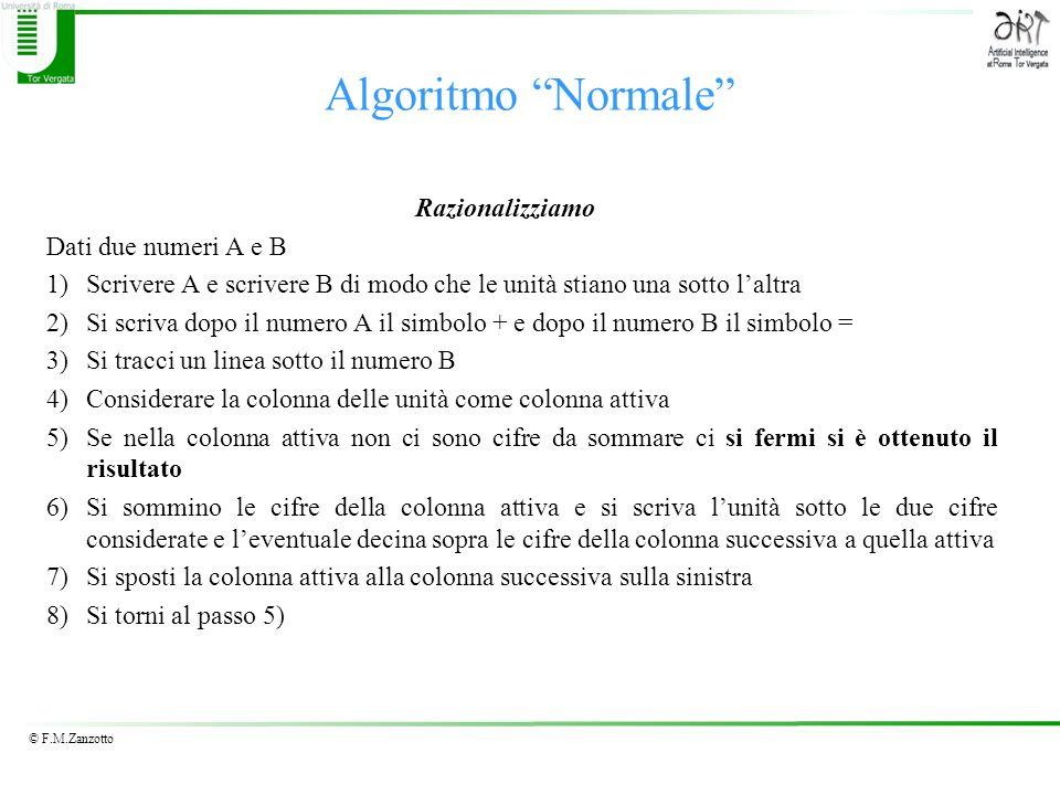 Algoritmo Normale Razionalizziamo Dati due numeri A e B
