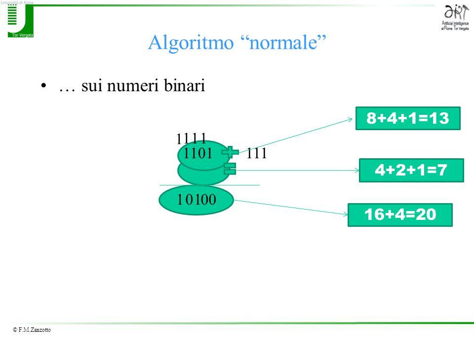 Algoritmo normale … sui numeri binari 8+4+1=13 1 1 1 1 1101 111