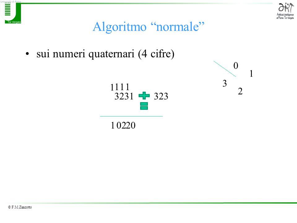 Algoritmo normale sui numeri quaternari (4 cifre) 1 3 1 1 1 1 2 3231