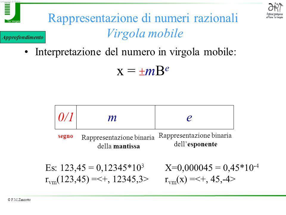Rappresentazione di numeri razionali Virgola mobile