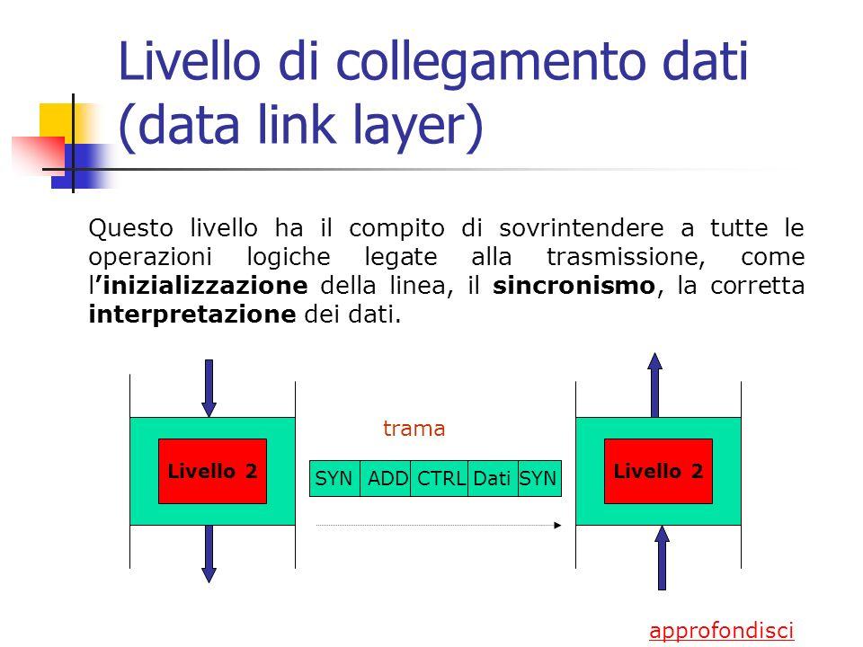 Livello di collegamento dati (data link layer)