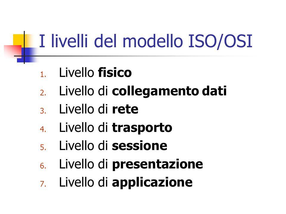 I livelli del modello ISO/OSI
