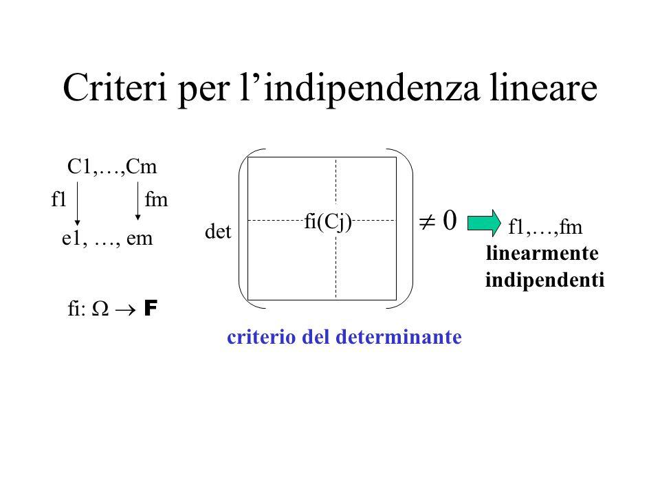 Criteri per l'indipendenza lineare