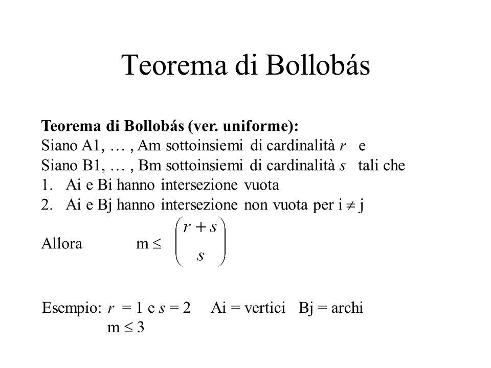 Teorema di Bollobás Teorema di Bollobás (ver. uniforme):