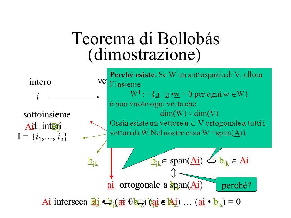 Teorema di Bollobás (dimostrazione) i i = (1, i, i2,…, ir) intero