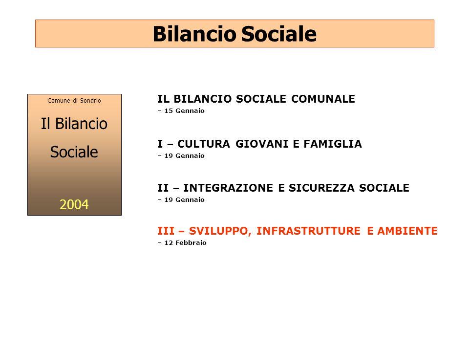 Bilancio Sociale Il Bilancio Sociale 2004 IL BILANCIO SOCIALE COMUNALE