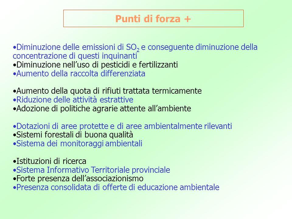 Punti di forza + Diminuzione delle emissioni di SO2 e conseguente diminuzione della concentrazione di questi inquinanti.