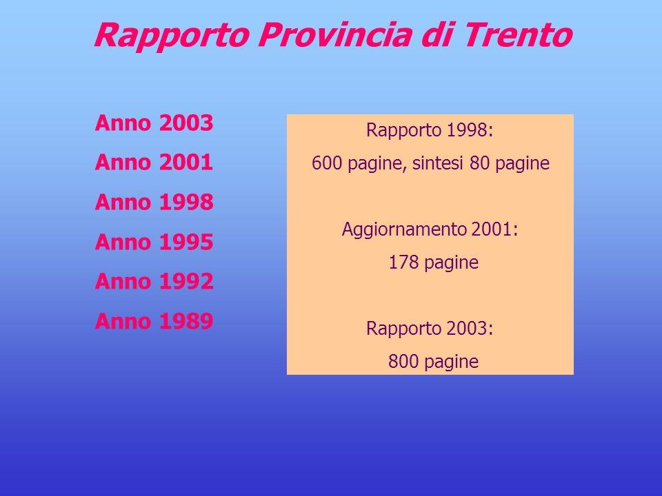 Rapporto Provincia di Trento