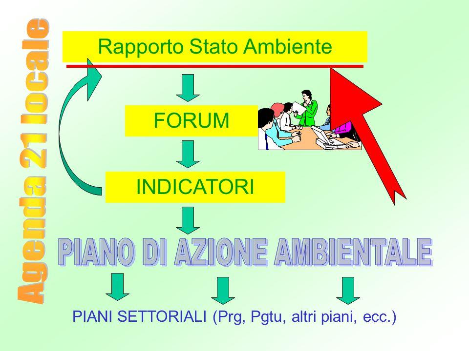 PIANO DI AZIONE AMBIENTALE