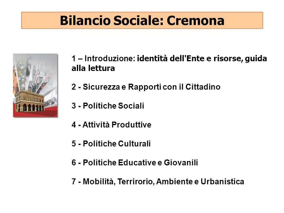 Bilancio Sociale: Cremona