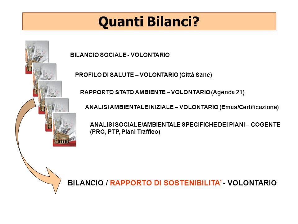 Quanti Bilanci BILANCIO / RAPPORTO DI SOSTENIBILITA' - VOLONTARIO