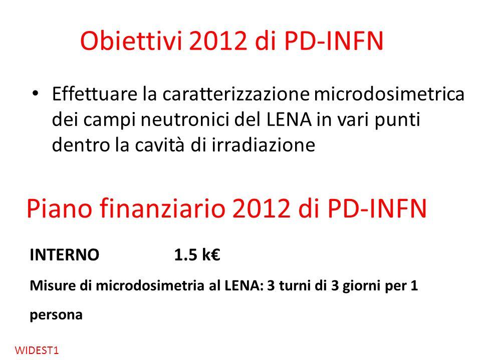 Piano finanziario 2012 di PD-INFN