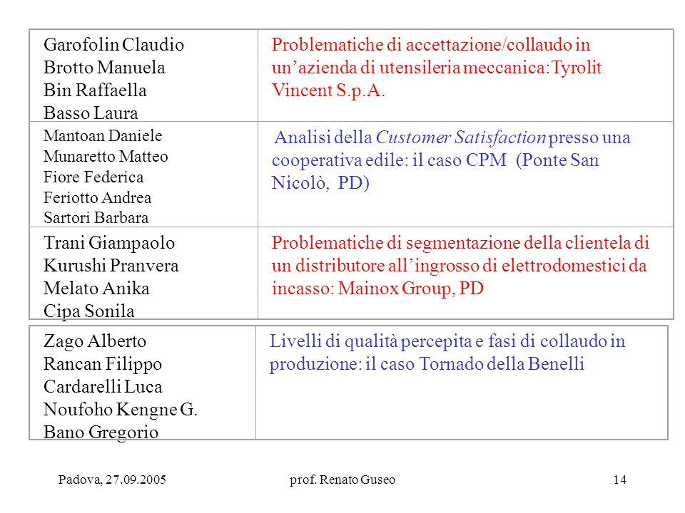 Garofolin Claudio Brotto Manuela Bin Raffaella Basso Laura
