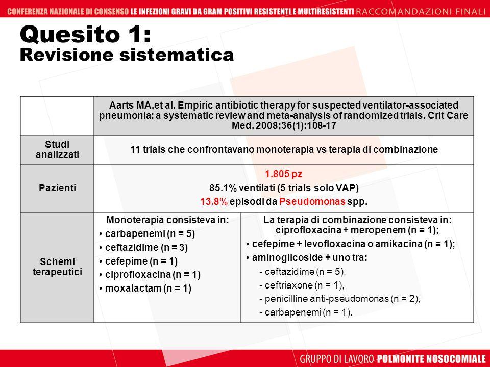 Quesito 1: Revisione sistematica