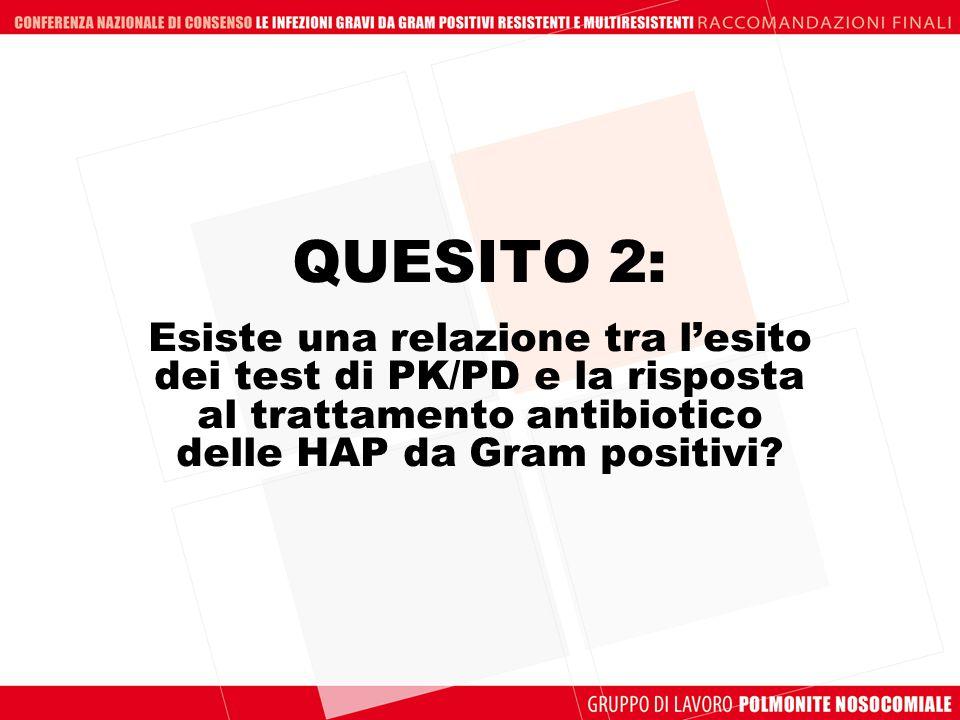 QUESITO 2: Esiste una relazione tra l'esito dei test di PK/PD e la risposta al trattamento antibiotico delle HAP da Gram positivi