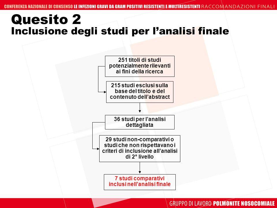 Quesito 2 Inclusione degli studi per l'analisi finale