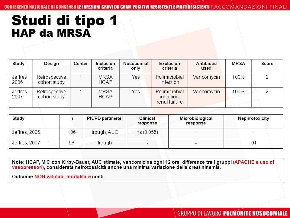 Studi di tipo 1 HAP da MRSA