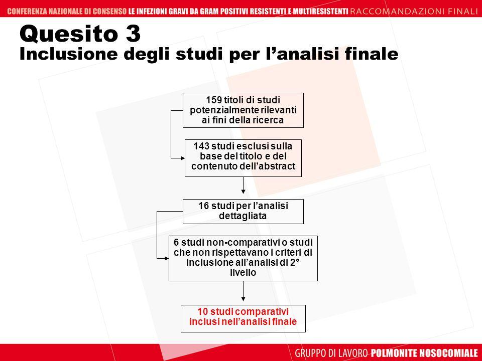 Quesito 3 Inclusione degli studi per l'analisi finale