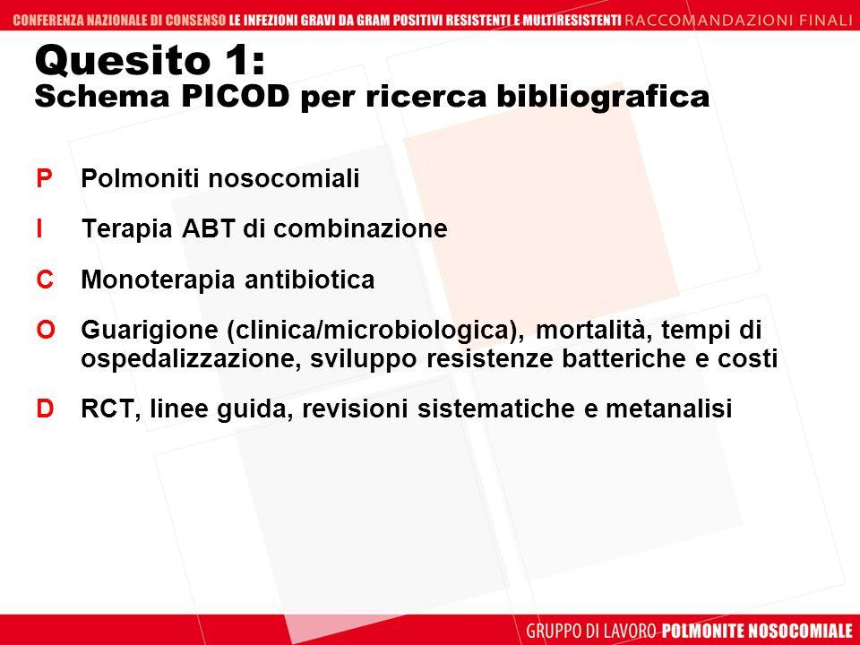 Quesito 1: Schema PICOD per ricerca bibliografica