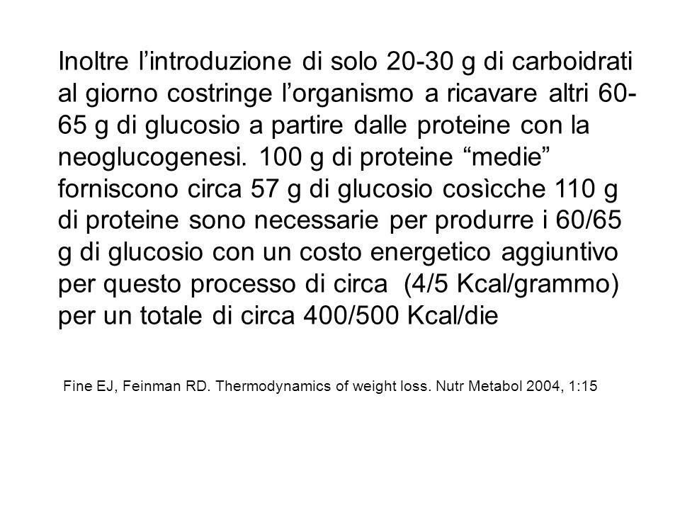 Inoltre l'introduzione di solo 20-30 g di carboidrati al giorno costringe l'organismo a ricavare altri 60-65 g di glucosio a partire dalle proteine con la neoglucogenesi. 100 g di proteine medie forniscono circa 57 g di glucosio cosìcche 110 g di proteine sono necessarie per produrre i 60/65 g di glucosio con un costo energetico aggiuntivo per questo processo di circa (4/5 Kcal/grammo) per un totale di circa 400/500 Kcal/die