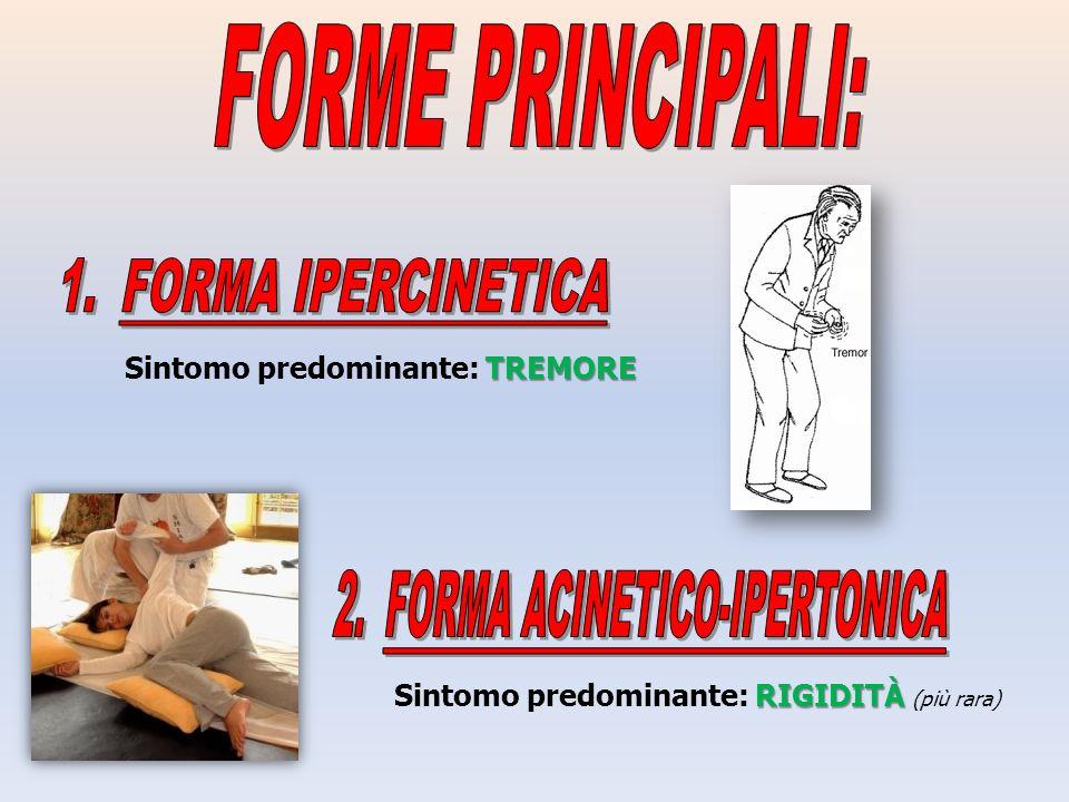 FORMA ACINETICO-IPERTONICA