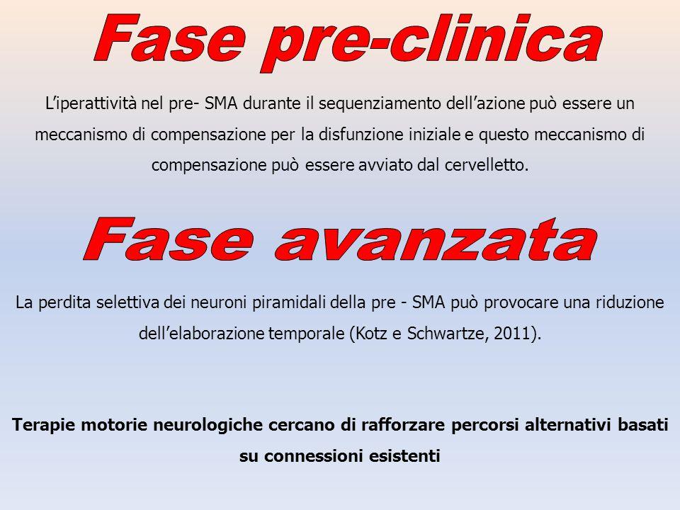 Fase pre-clinica Fase avanzata