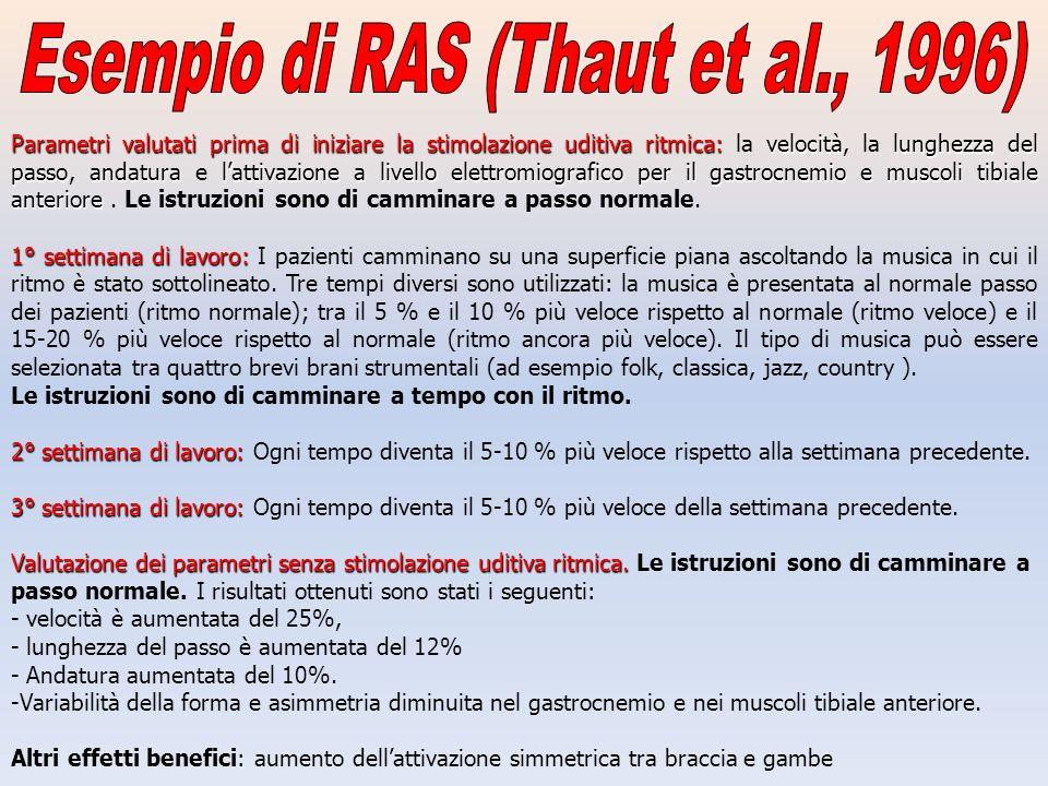 Esempio di RAS (Thaut et al., 1996)