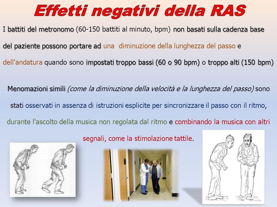 Effetti negativi della RAS