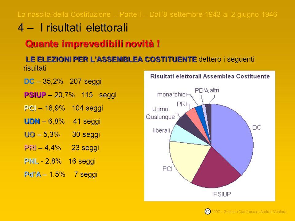 4 – I risultati elettorali