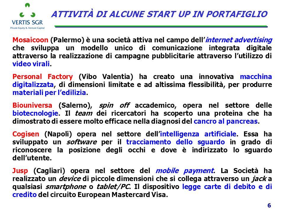 ATTIVITÀ DI ALCUNE START UP IN PORTAFIGLIO