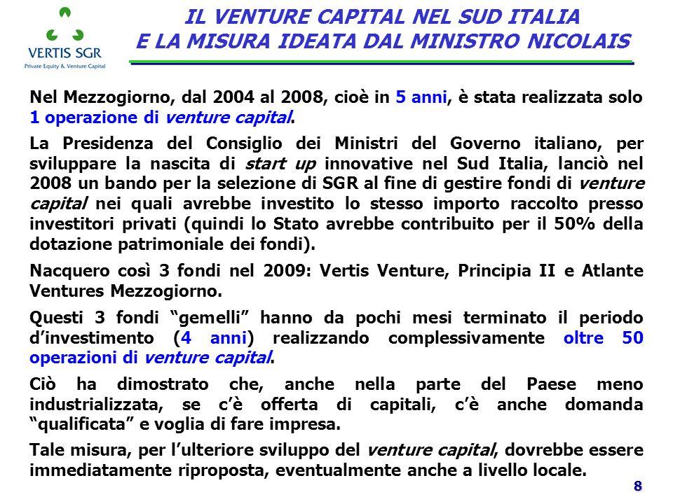 IL VENTURE CAPITAL NEL SUD ITALIA