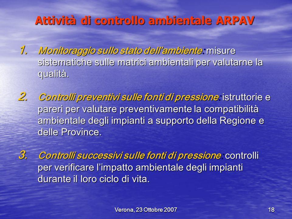 Attività di controllo ambientale ARPAV