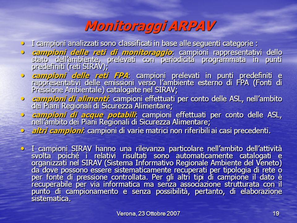 Monitoraggi ARPAV I campioni analizzati sono classificati in base alle seguenti categorie :