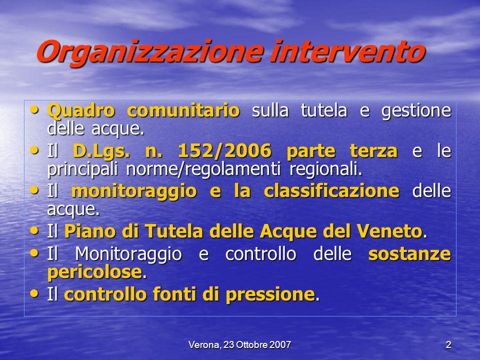 Organizzazione intervento