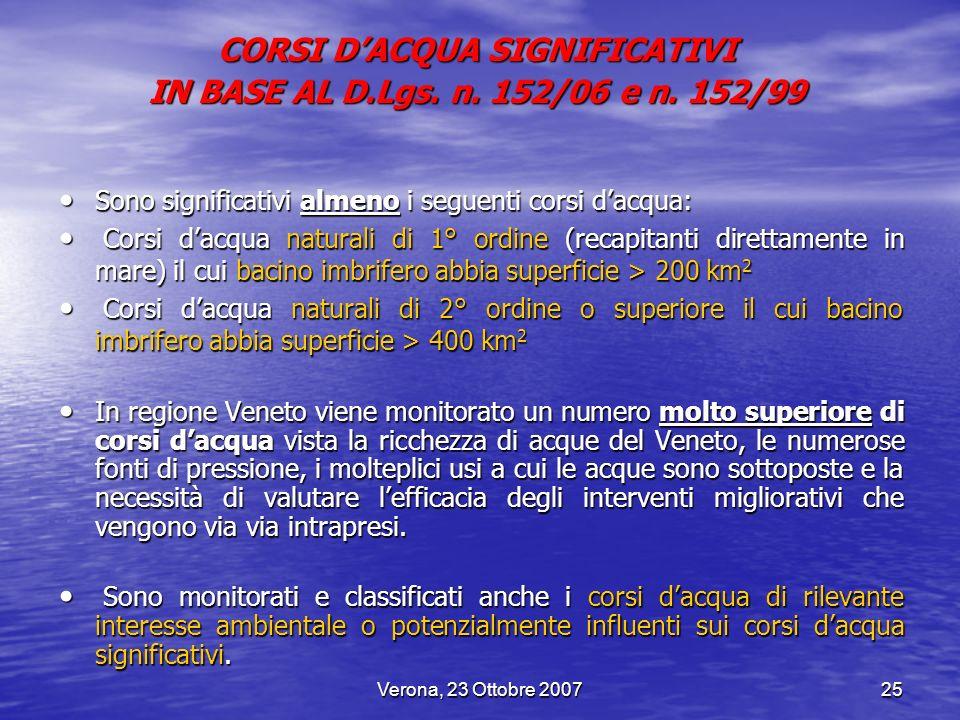 CORSI D'ACQUA SIGNIFICATIVI
