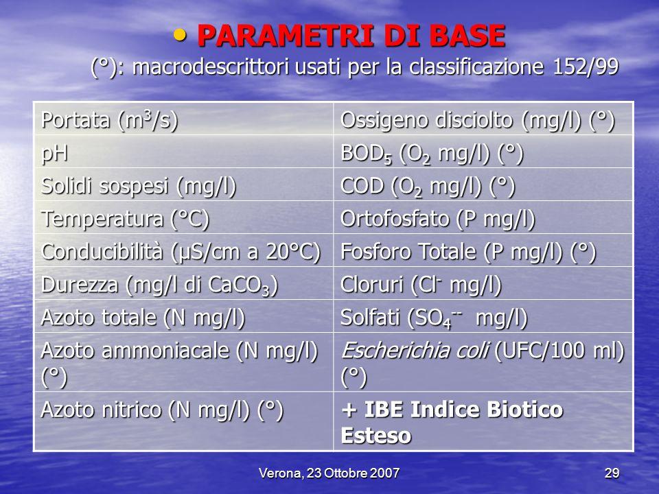 PARAMETRI DI BASE (°): macrodescrittori usati per la classificazione 152/99