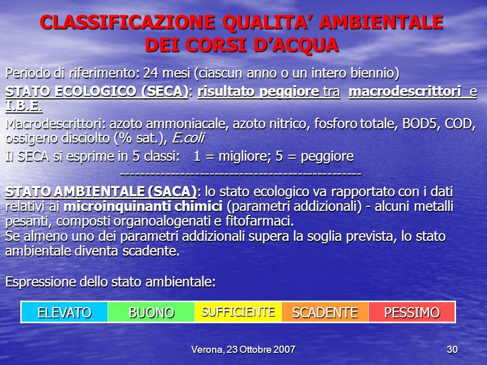 CLASSIFICAZIONE QUALITA' AMBIENTALE DEI CORSI D'ACQUA