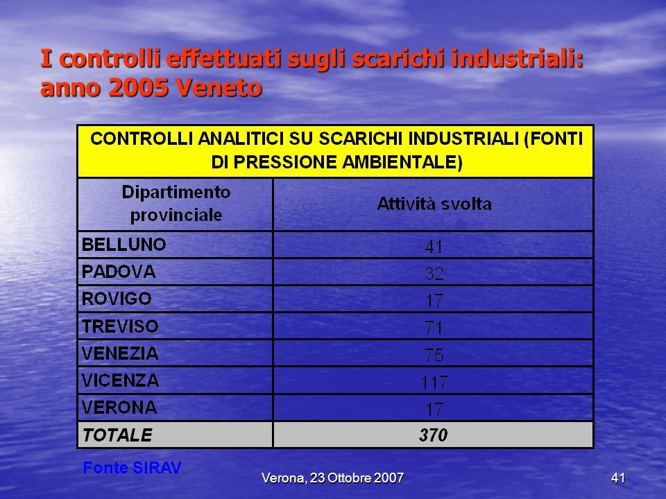 I controlli effettuati sugli scarichi industriali: anno 2005 Veneto
