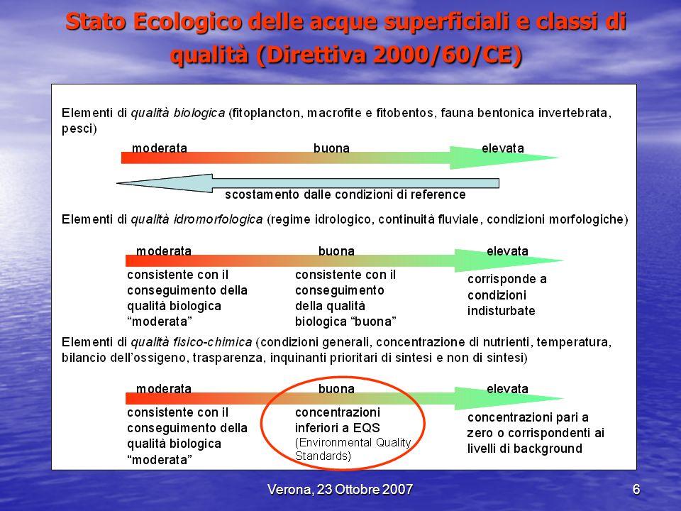 Stato Ecologico delle acque superficiali e classi di qualità (Direttiva 2000/60/CE)